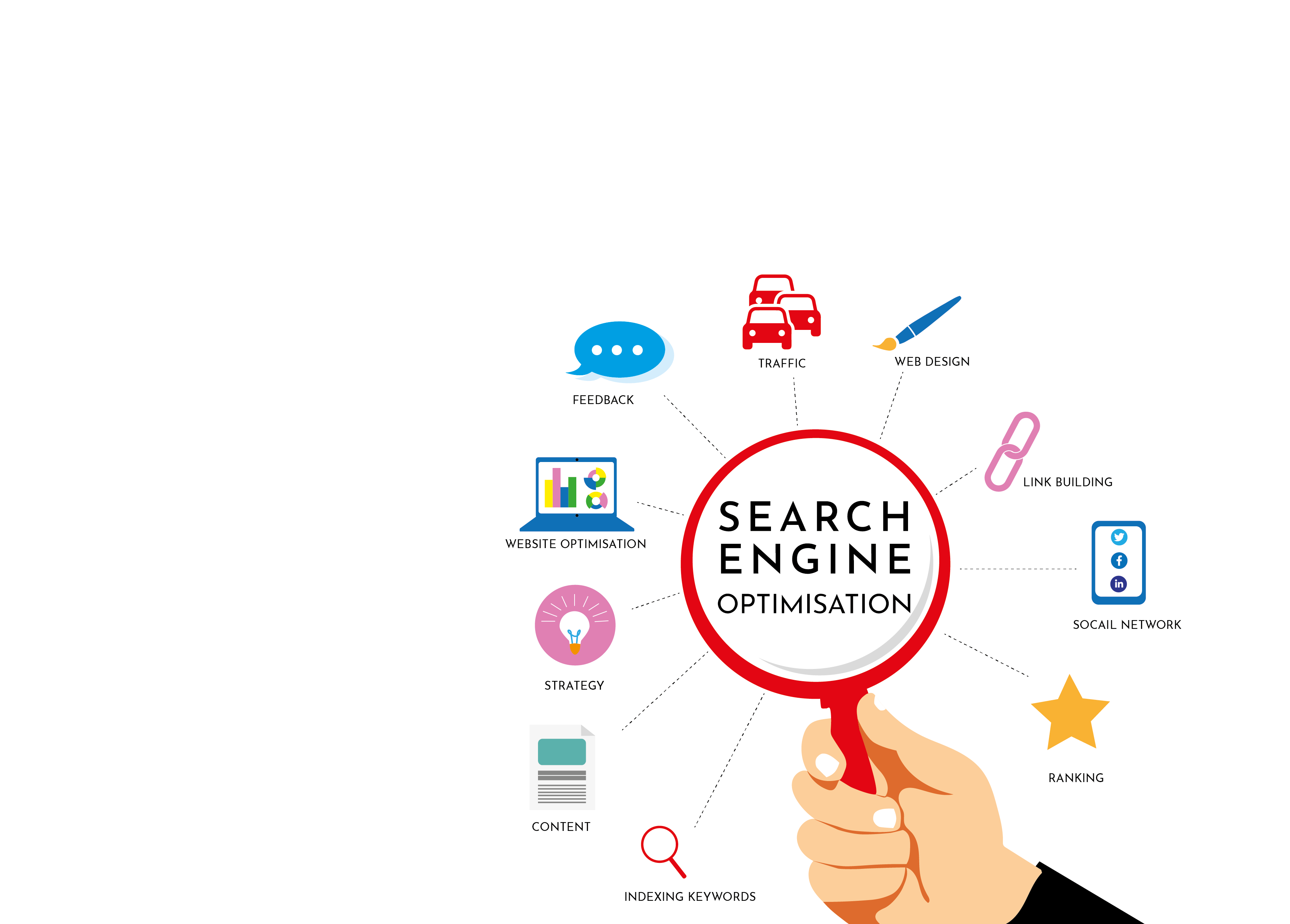 Free SEO Audit to your inbox in minutes