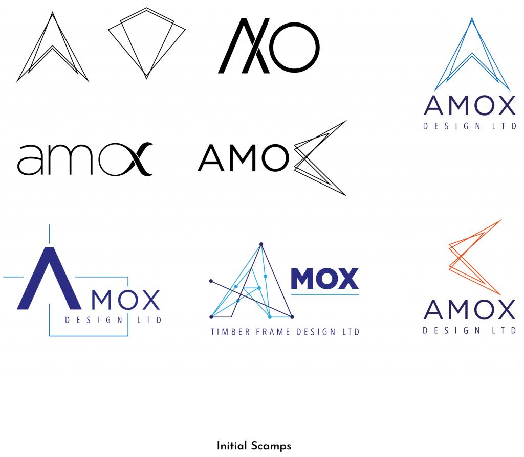 Branding Journey 3